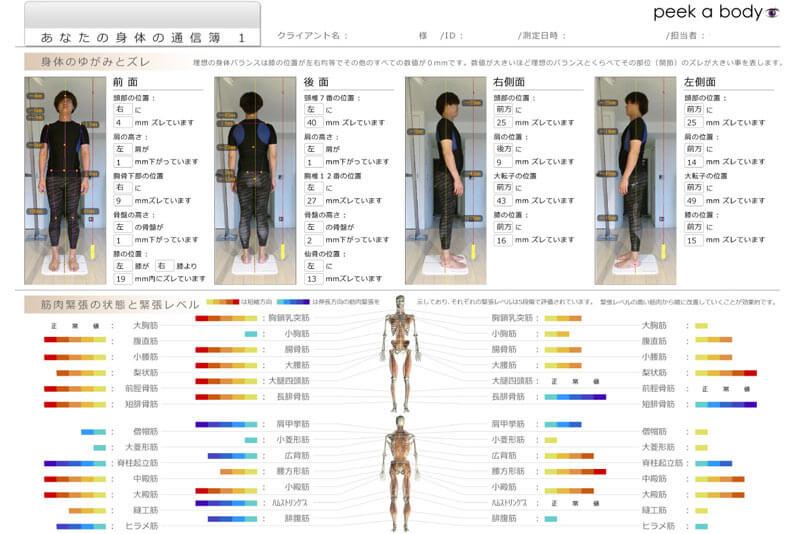 あなたの身体の通信簿1|姿勢分析システム peek a body