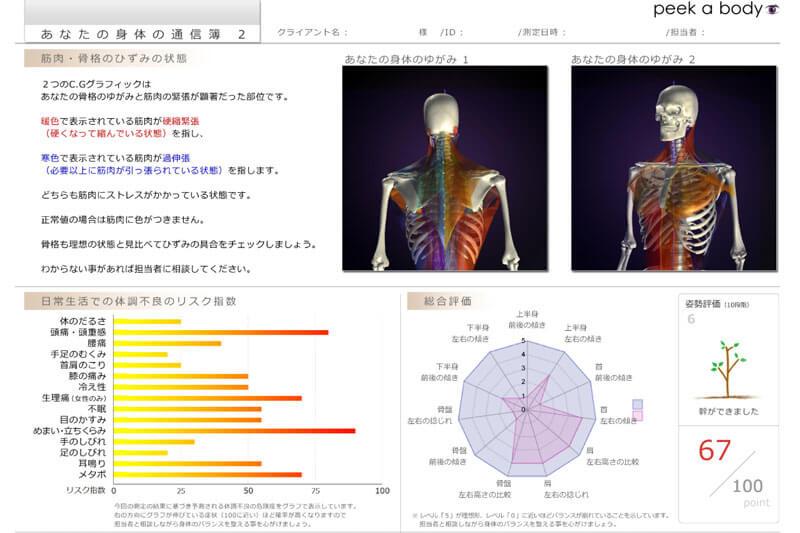 あなたの身体の通信簿2|姿勢分析システム peek a body